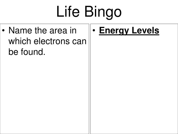 Name the area in which electrons can be found.