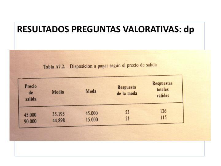 RESULTADOS PREGUNTAS VALORATIVAS: