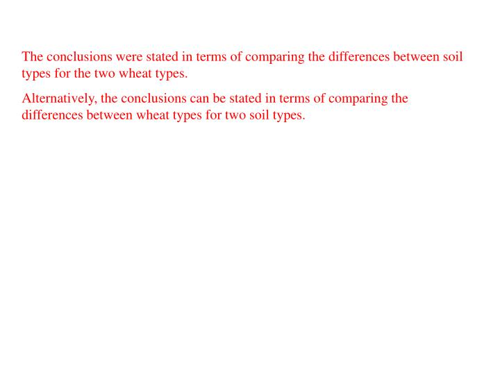 The conclusions were stated in terms of comparing the differences between soil types for the two wheat types.