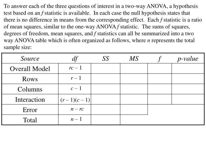 To answer each of the three questions of interest in a two-way ANOVA, a hypothesis test based on an