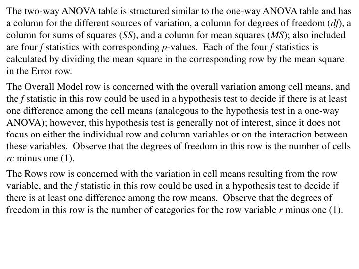 The two-way ANOVA table is structured similar to the one-way ANOVA table and has a column for the different sources of variation, a column for degrees of freedom (