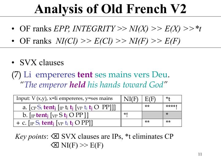 Analysis of Old French V2