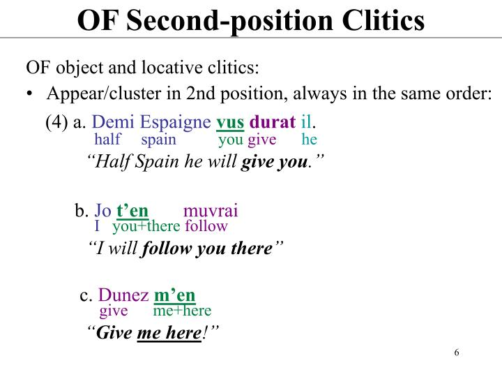 OF Second-position Clitics