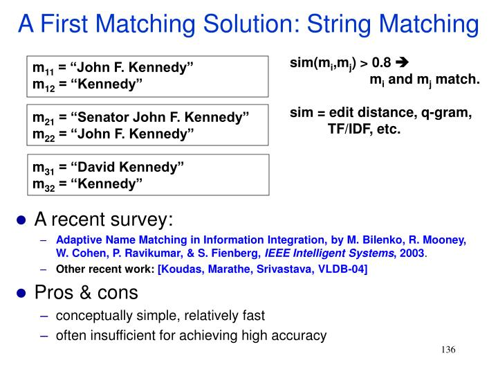 A First Matching Solution: String Matching
