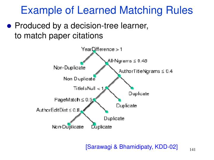 Example of Learned Matching Rules