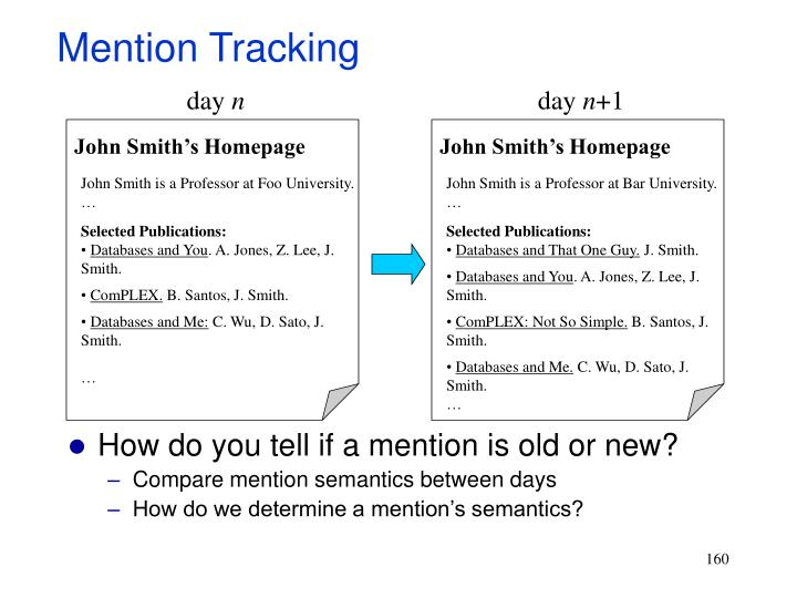 Mention Tracking