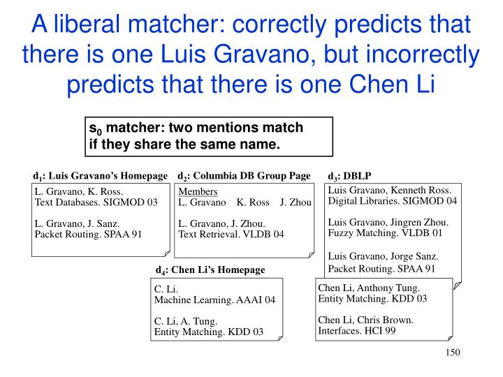 A liberal matcher: correctly predicts that