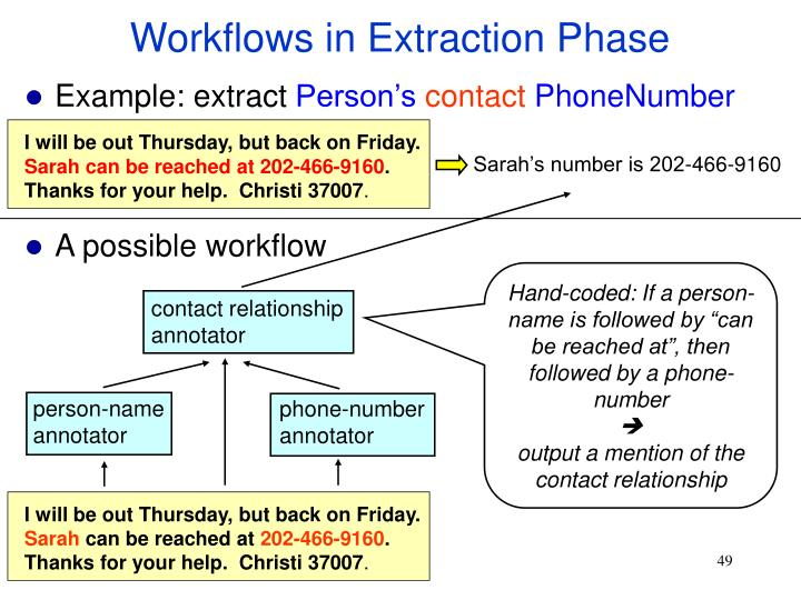Workflows in Extraction Phase