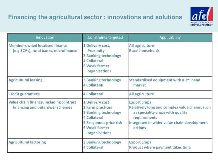 Financing the agricultural sector : innovations and solutions