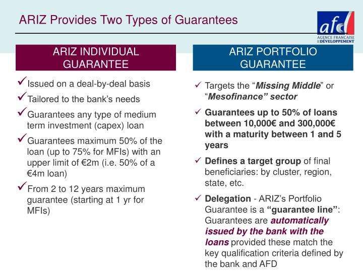 ARIZ Provides Two Types of Guarantees