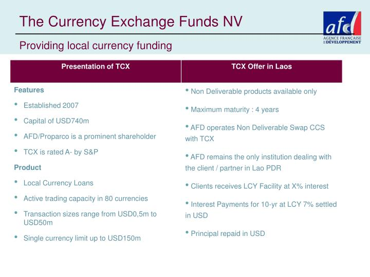 The Currency Exchange Funds NV