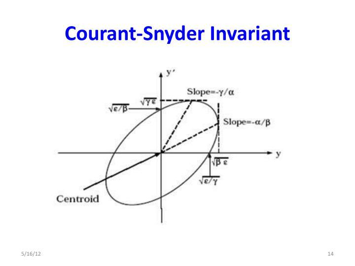 Courant-Snyder Invariant