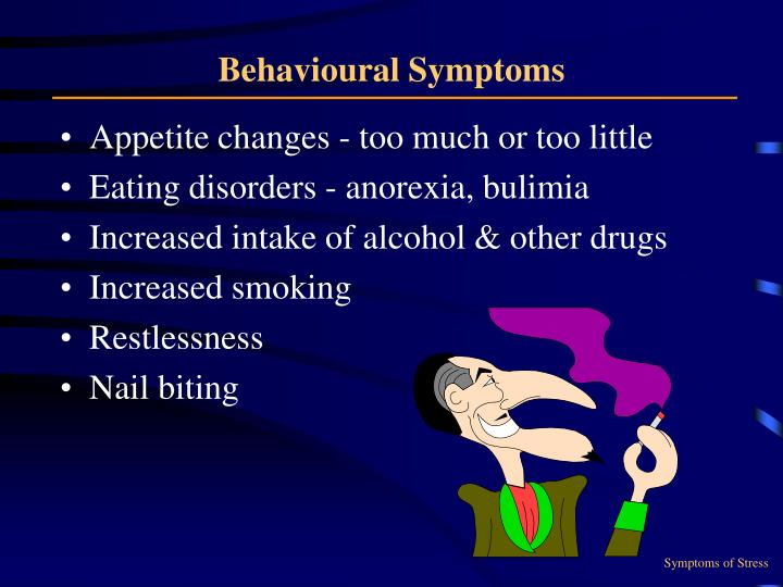Behavioural Symptoms