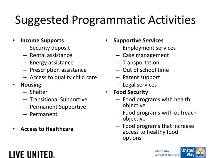 Suggested Programmatic Activities