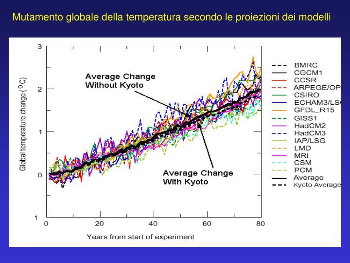 Mutamento globale della temperatura secondo le proiezioni dei modelli
