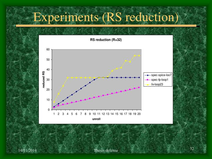 Experiments (RS reduction)