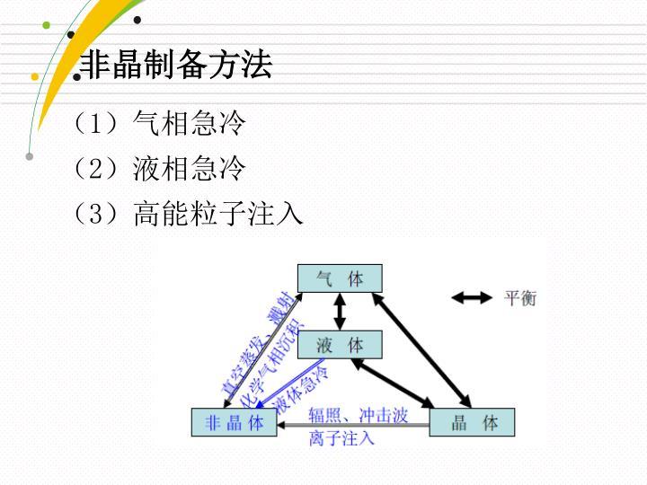 非晶制备方法