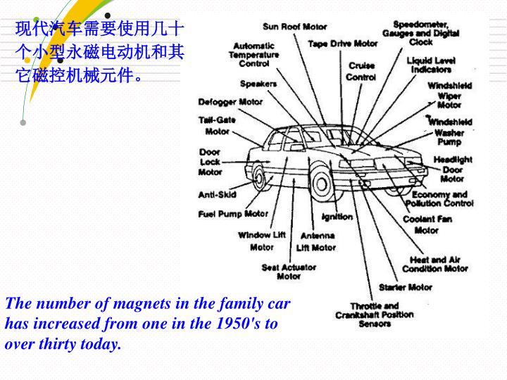 现代汽车需要使用几十个小型永磁电动机和其它磁控机械元件。