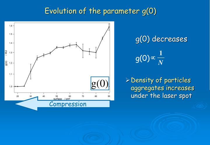 Evolution of the parameter g(0)