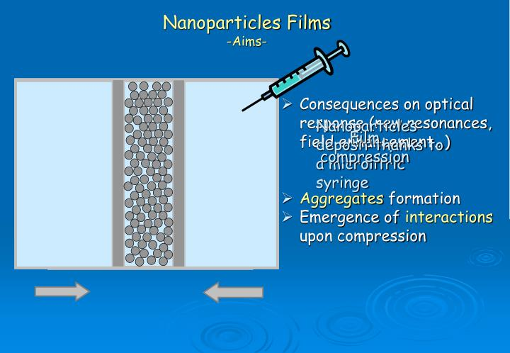 Nanoparticles deposit thanks to a microlitric syringe
