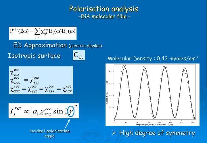 Polarisation analysis