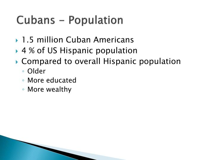 Cubans - Population