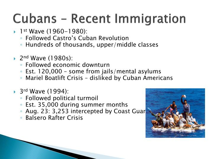 Cubans – Recent Immigration