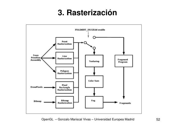 3. Rasterización