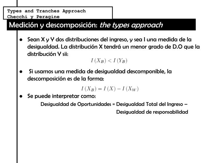 Types and Tranches Approach