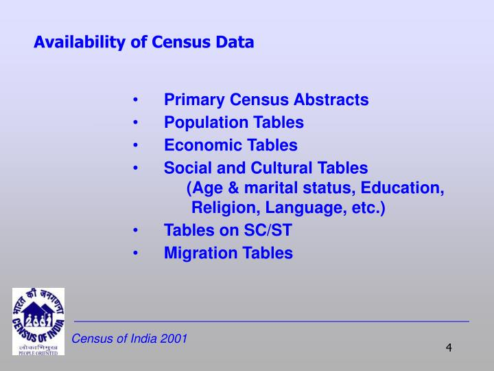 Availability of Census Data