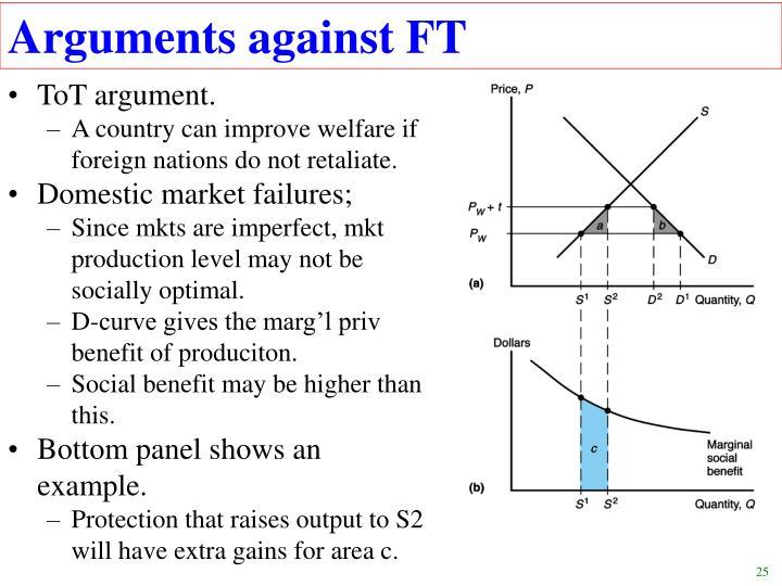 Arguments against FT