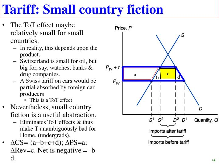Tariff: Small country fiction