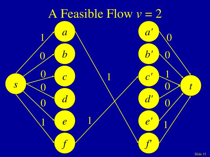A Feasible Flow