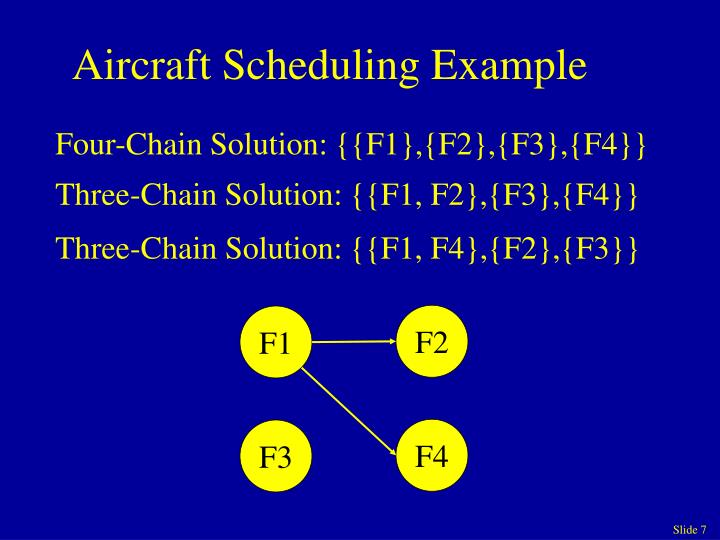 Aircraft Scheduling Example