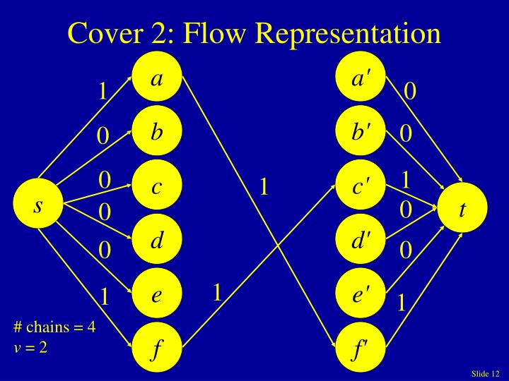 Cover 2: Flow Representation