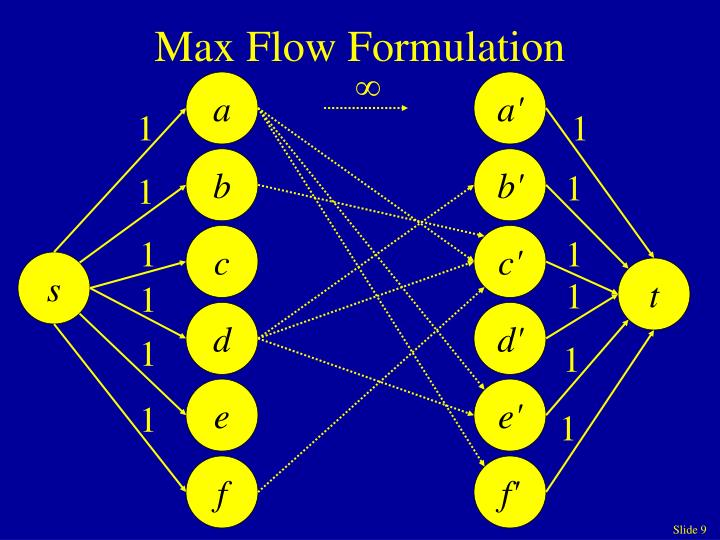 Max Flow Formulation