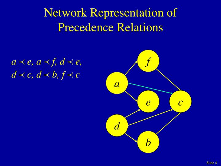 Network Representation of Precedence Relations