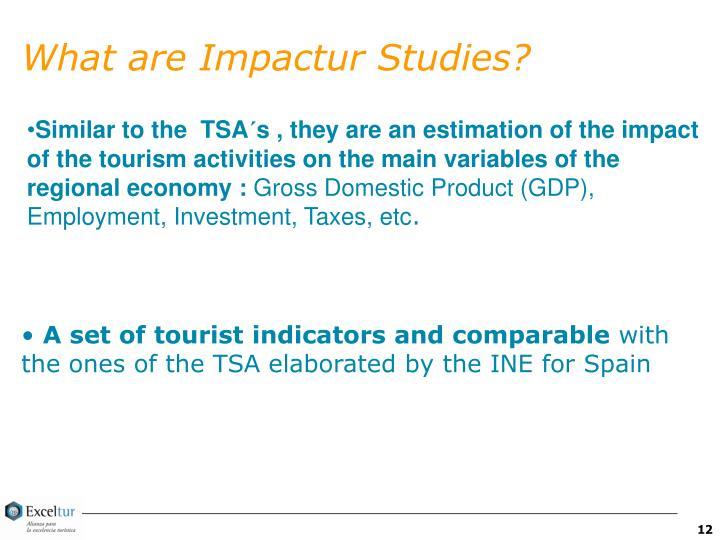 What are Impactur Studies?