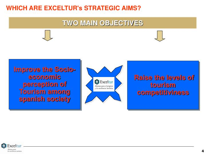 WHICH ARE EXCELTUR's STRATEGIC AIMS?
