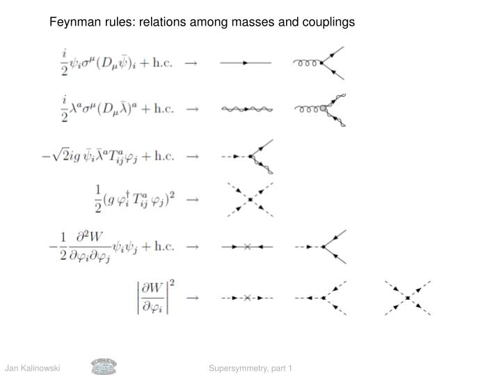 Feynman rules: relations among masses and couplings