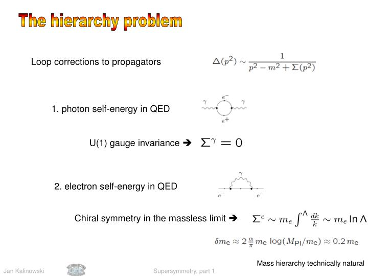 The hierarchy problem