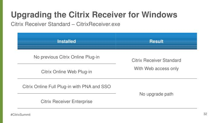 Upgrading the Citrix Receiver for Windows