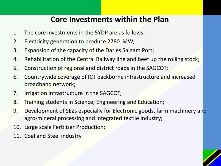 Core Investments within the Plan