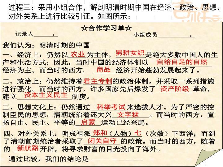 过程三:采用小组合作,解剖明清时期中国在经济、政治、思想、