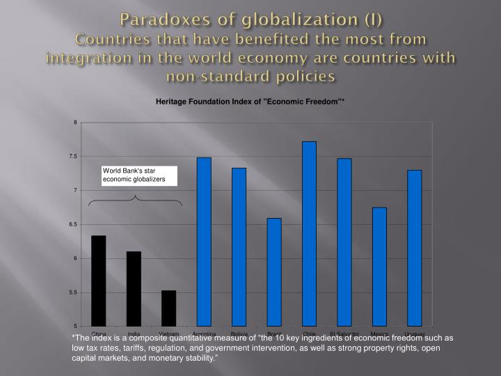 Paradoxes of globalization (I)