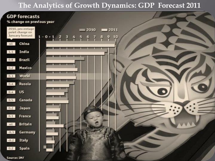 The Analytics of Growth Dynamics: GDP  Forecast 2011
