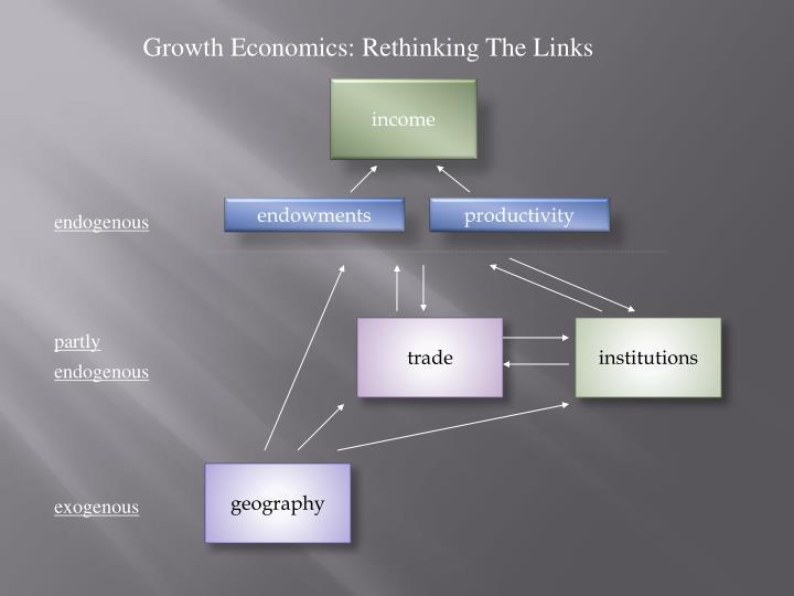 Growth Economics: Rethinking The Links