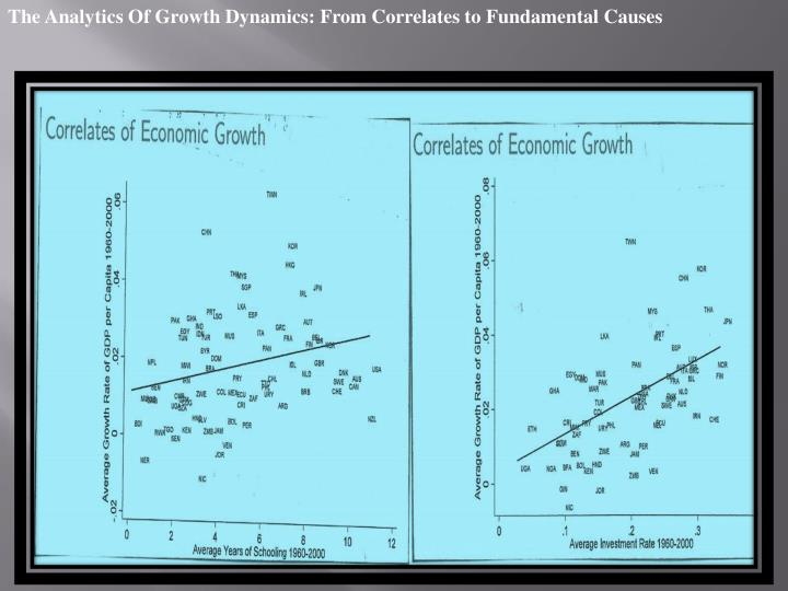 The Analytics Of Growth Dynamics: From Correlates to Fundamental Causes