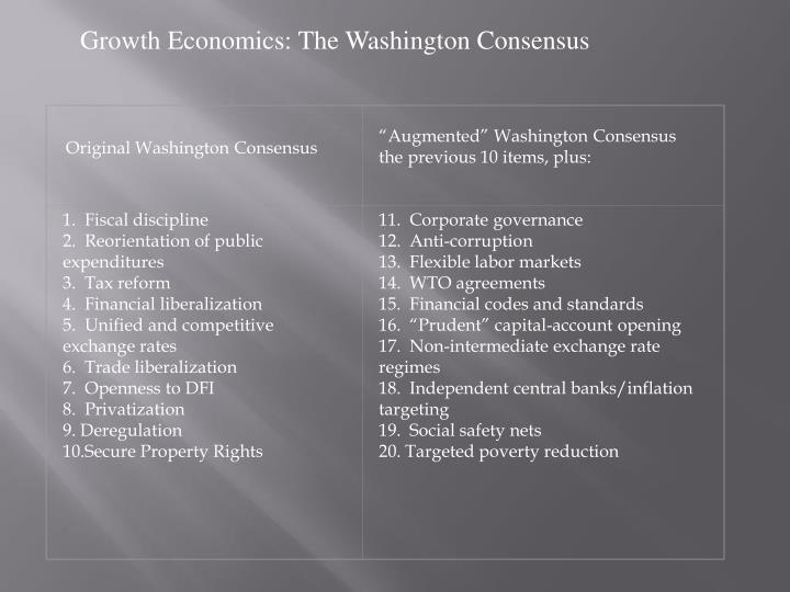 """Augmented"" Washington Consensus"
