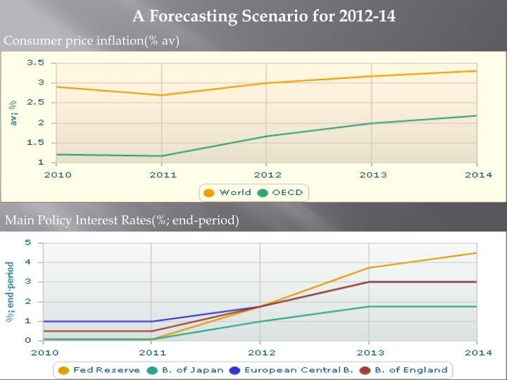 A Forecasting Scenario for 2012-14